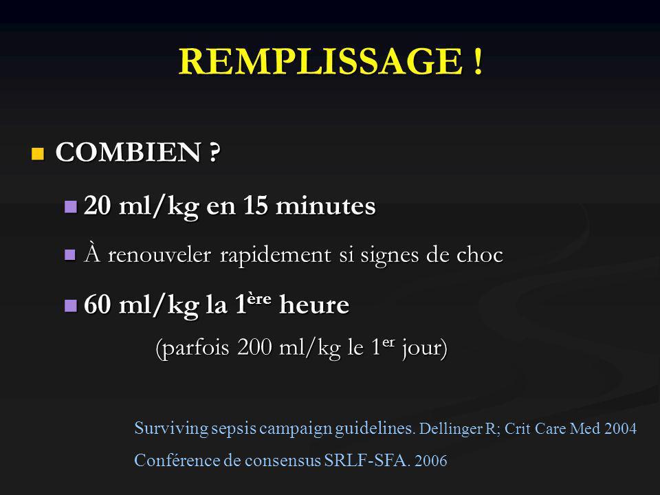 REMPLISSAGE ! COMBIEN 20 ml/kg en 15 minutes