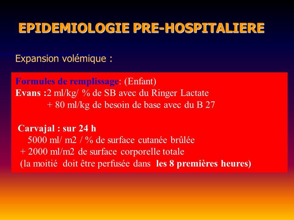 EPIDEMIOLOGIE PRE-HOSPITALIERE