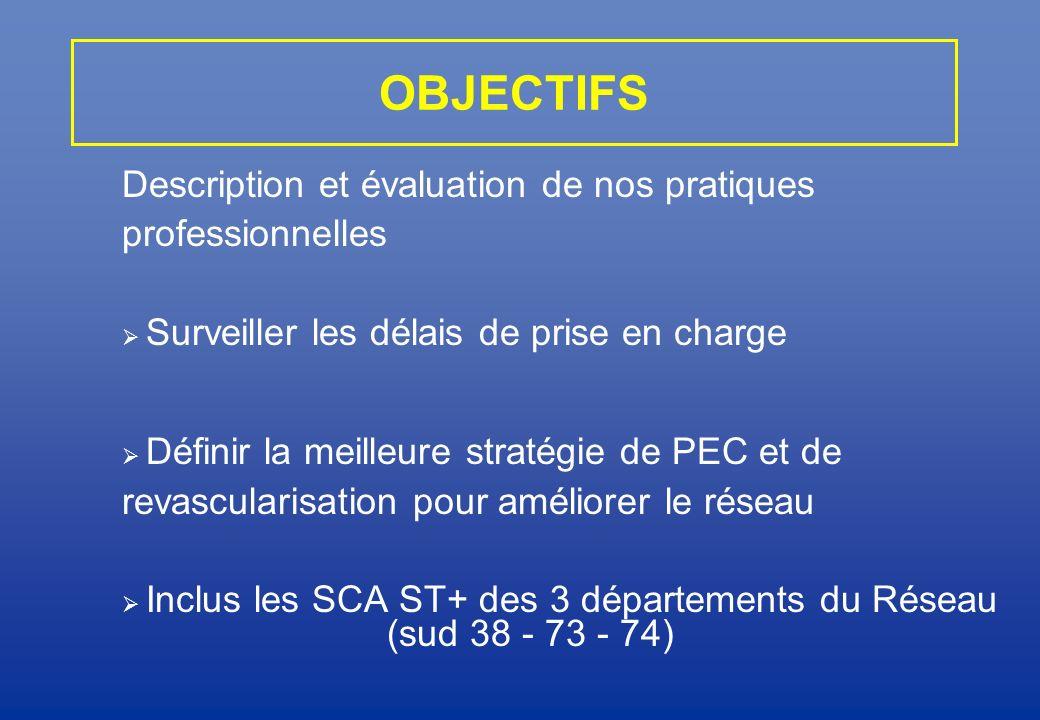 OBJECTIFS Description et évaluation de nos pratiques professionnelles