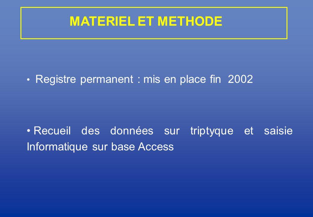 MATERIEL ET METHODE Registre permanent : mis en place fin 2002. Recueil des données sur triptyque et saisie Informatique sur base Access.