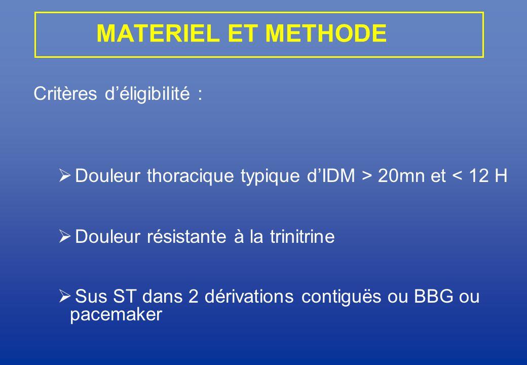 MATERIEL ET METHODE Critères d'éligibilité : Douleur thoracique typique d'IDM > 20mn et < 12 H. Douleur résistante à la trinitrine.