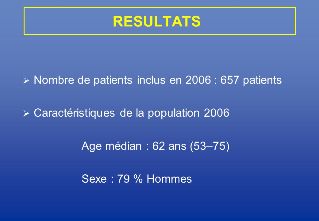 RESULTATS Nombre de patients inclus en 2006 : 657 patients