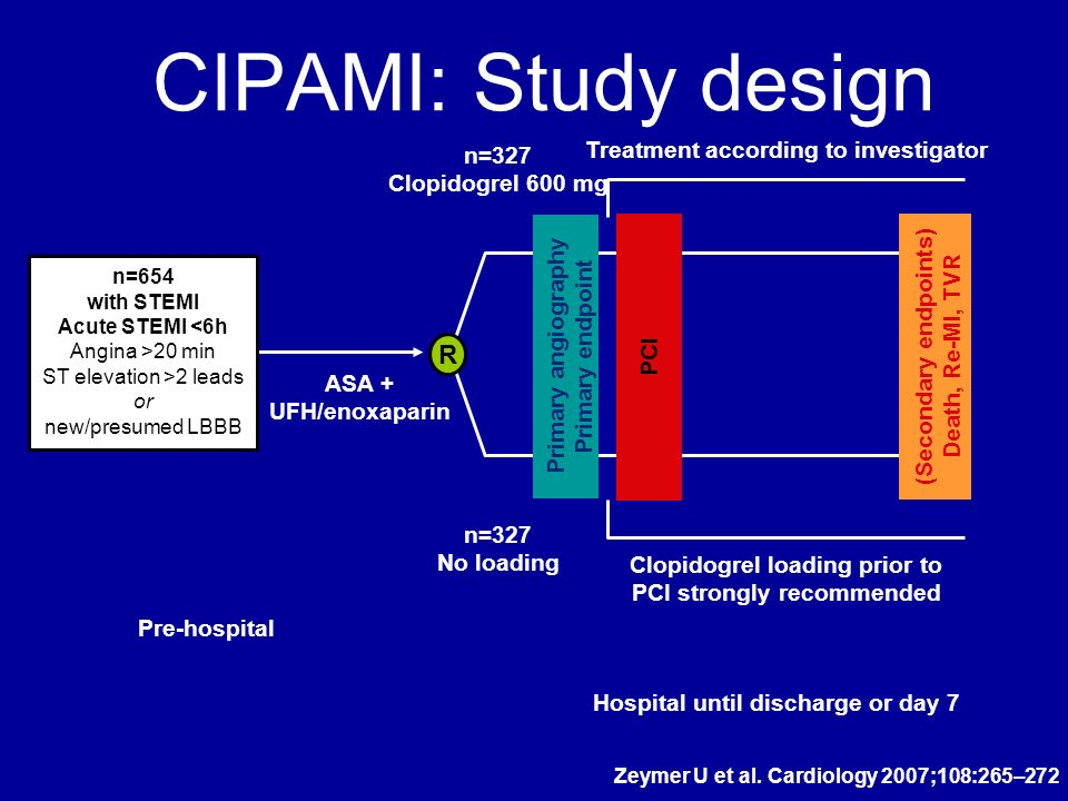 CIPAMI: Study design R Treatment according to investigator n=327