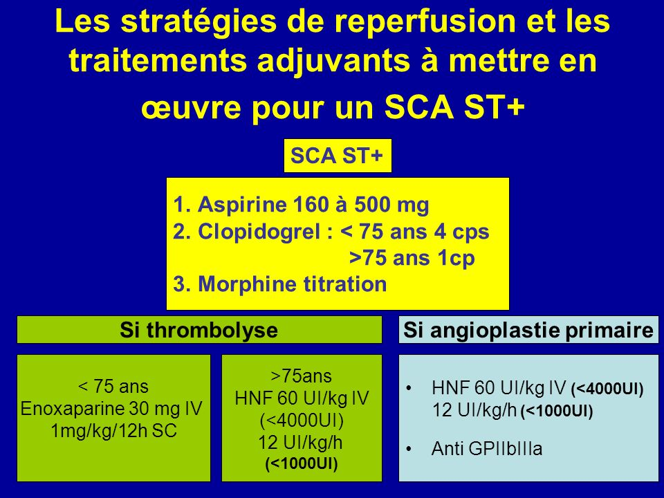 Si angioplastie primaire