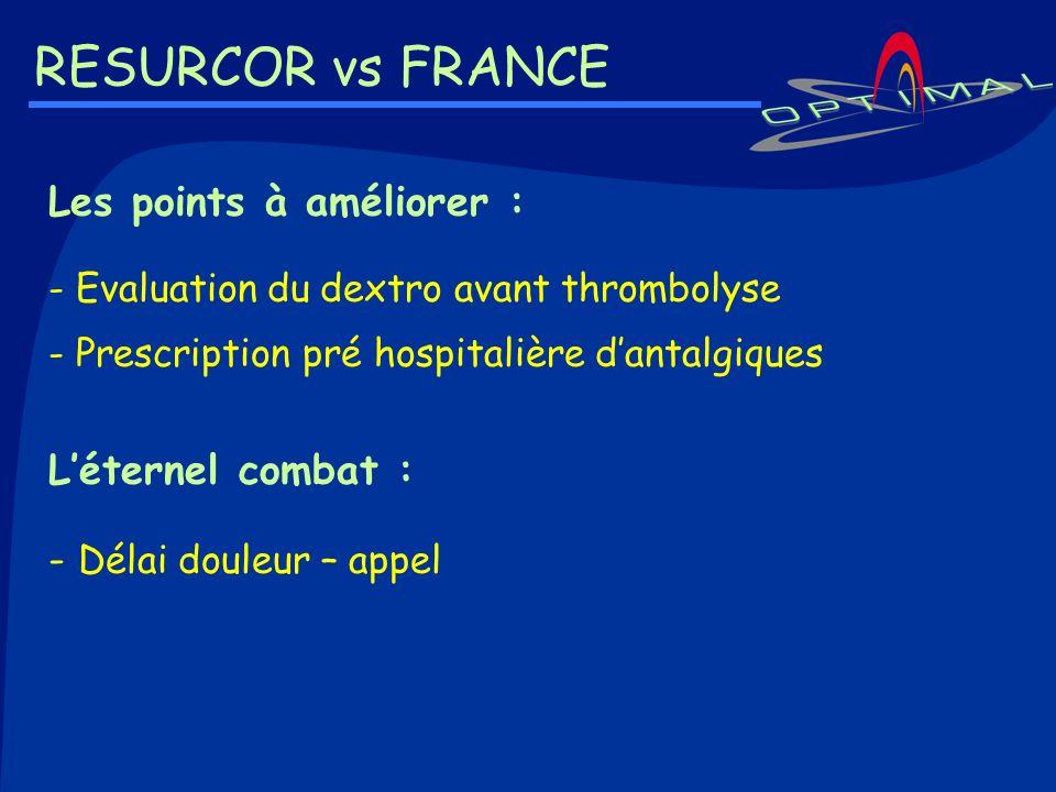 RESURCOR vs FRANCE Les points à améliorer : L'éternel combat :