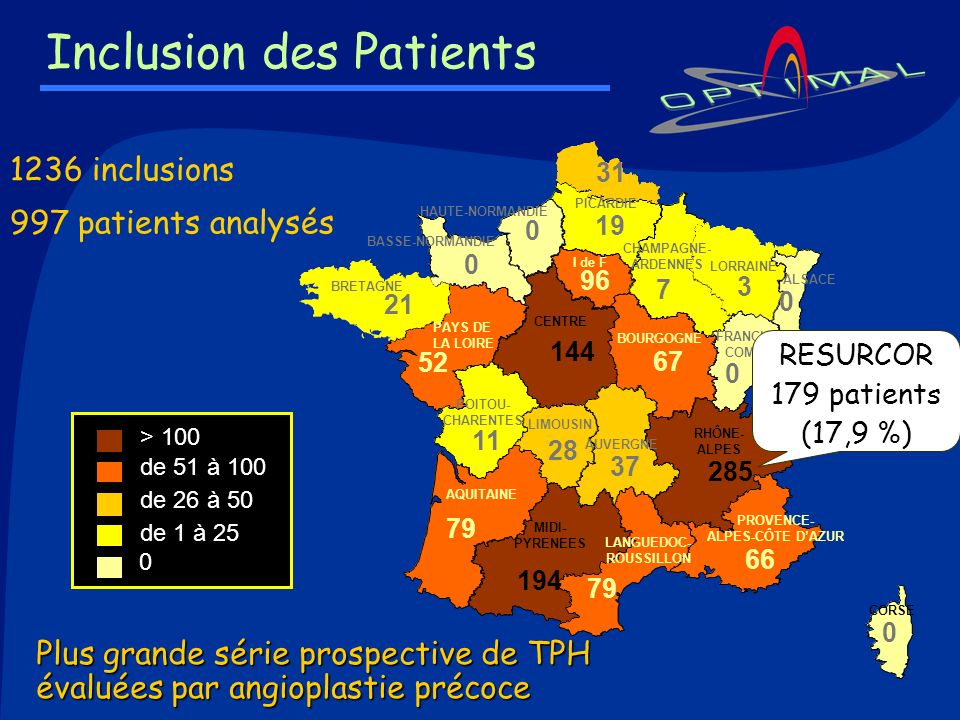 Inclusion des Patients