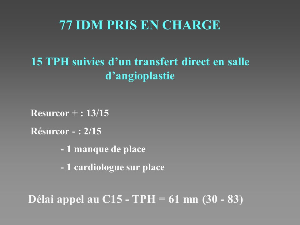 15 TPH suivies d'un transfert direct en salle d'angioplastie