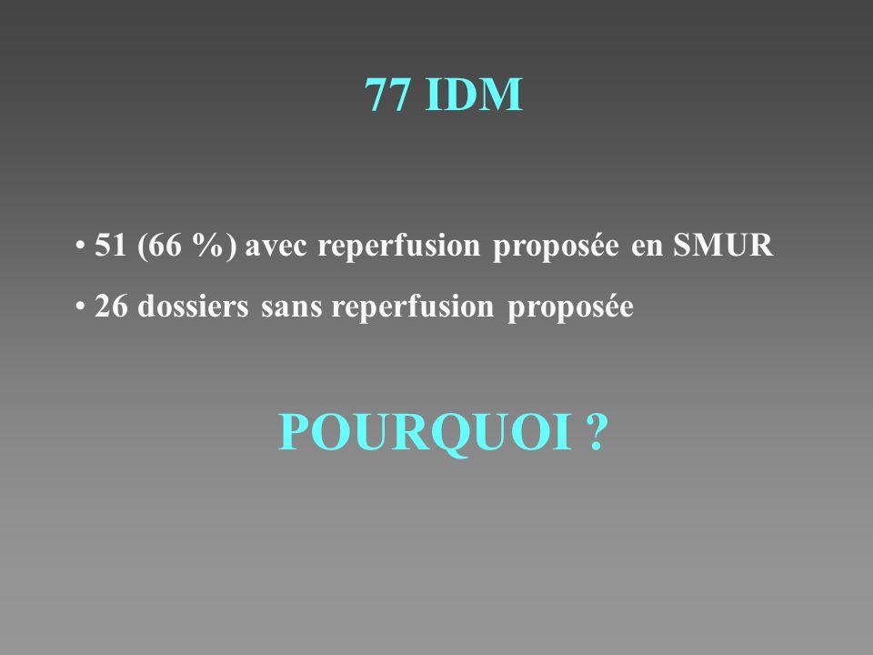 POURQUOI 77 IDM 51 (66 %) avec reperfusion proposée en SMUR