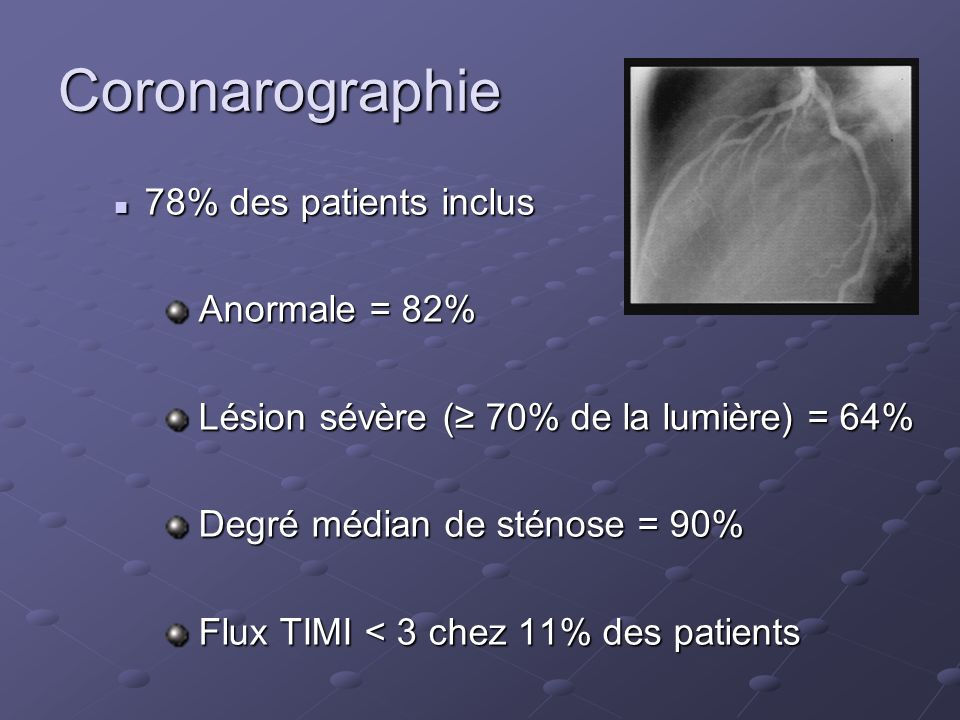 Coronarographie 78% des patients inclus Anormale = 82%