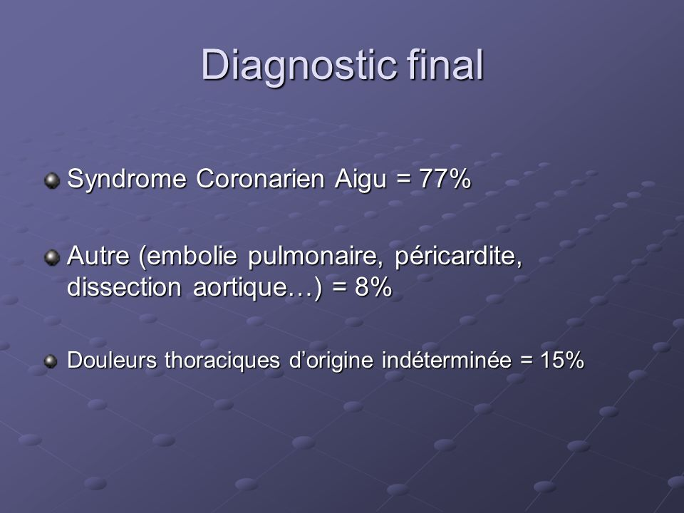 Diagnostic final Syndrome Coronarien Aigu = 77%