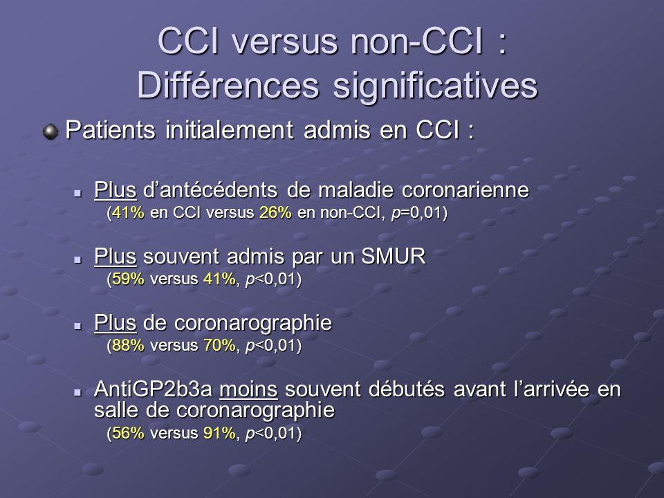 CCI versus non-CCI : Différences significatives