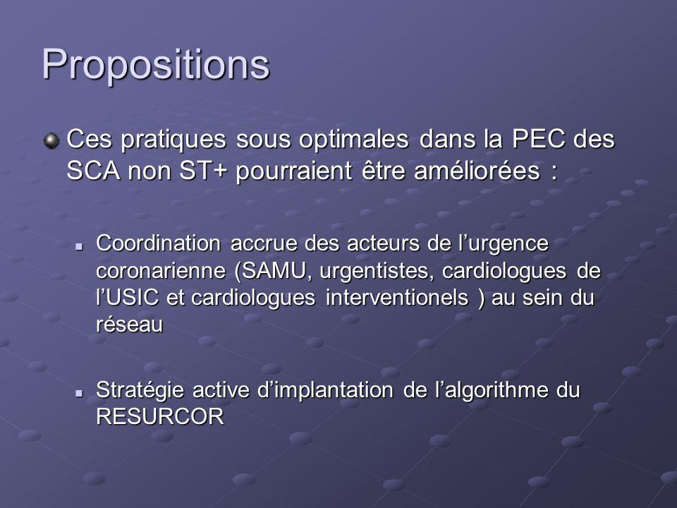 Propositions Ces pratiques sous optimales dans la PEC des SCA non ST+ pourraient être améliorées :