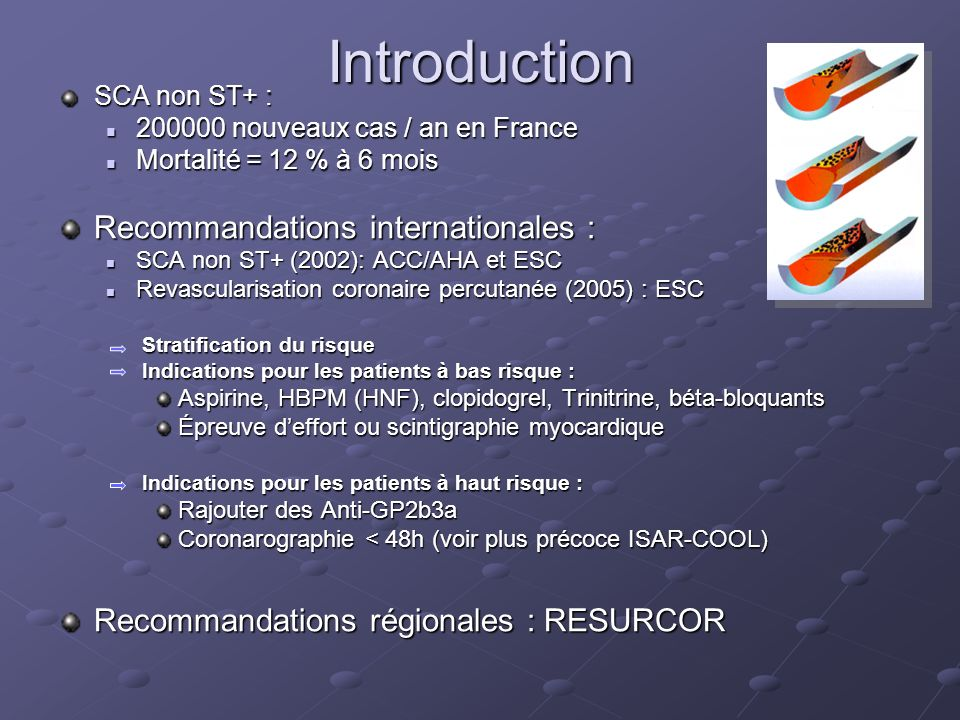 Introduction Recommandations internationales :