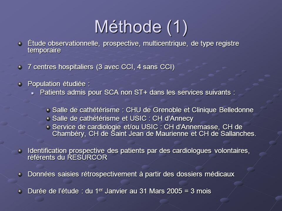 Méthode (1) Étude observationnelle, prospective, multicentrique, de type registre temporaire. 7 centres hospitaliers (3 avec CCI, 4 sans CCI)