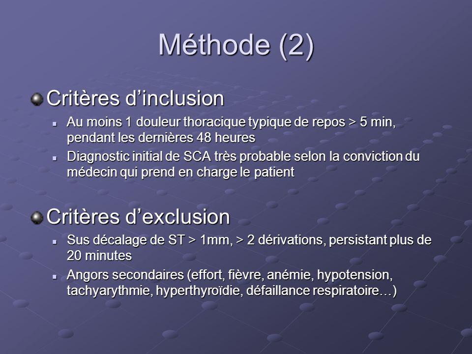 Méthode (2) Critères d'inclusion Critères d'exclusion