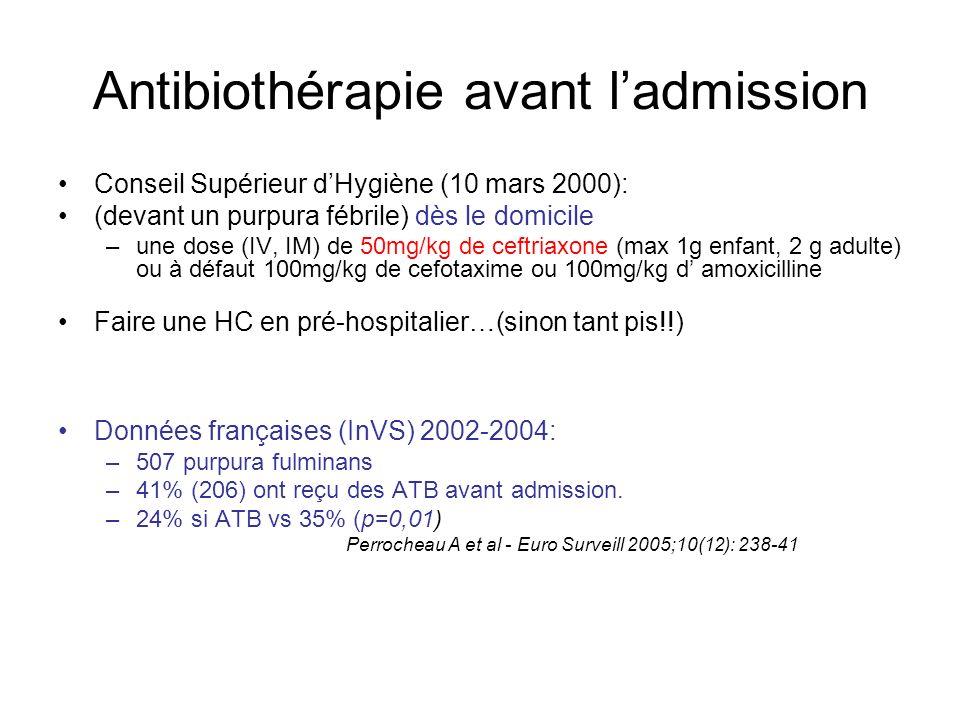 Antibiothérapie avant l'admission