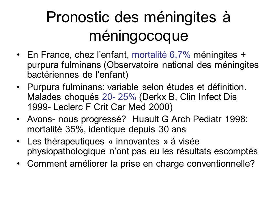 Pronostic des méningites à méningocoque