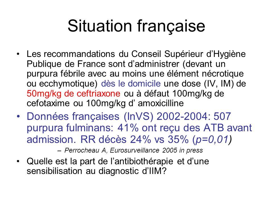 Situation française