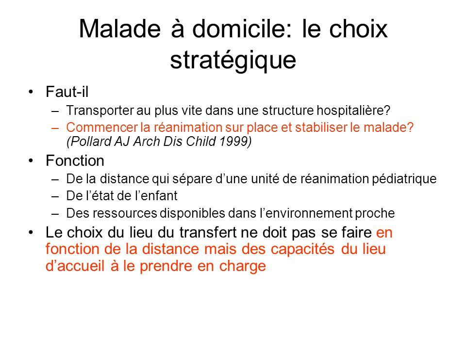 Malade à domicile: le choix stratégique