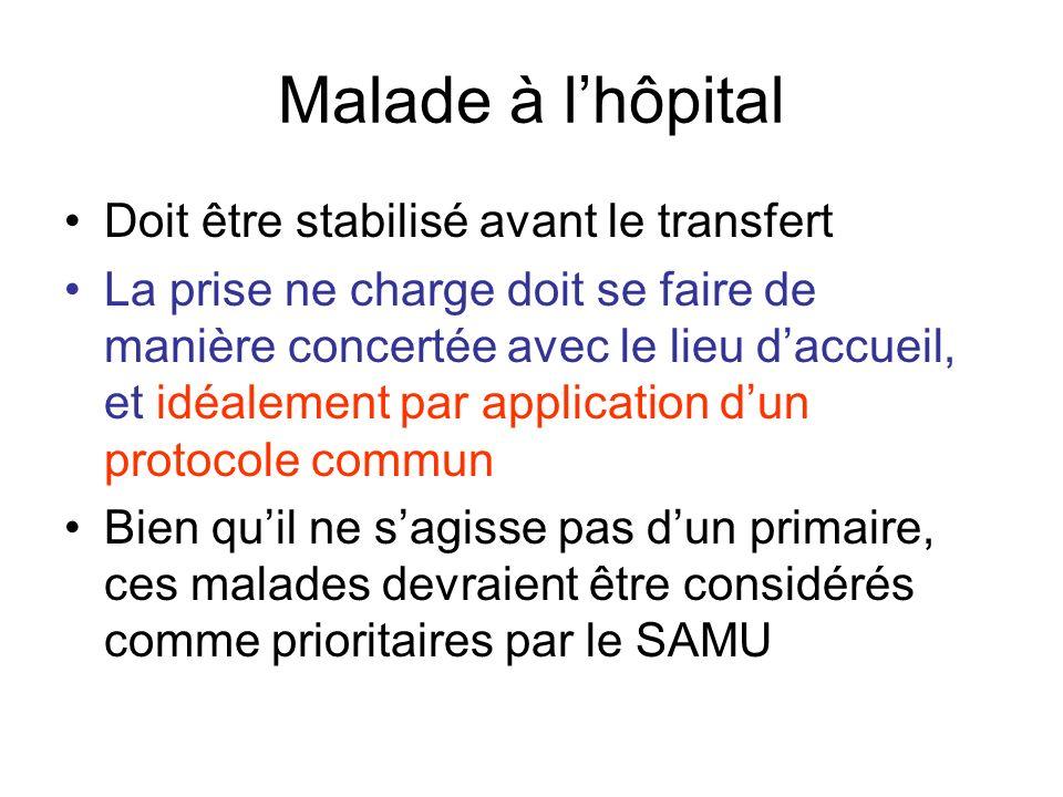 Malade à l'hôpital Doit être stabilisé avant le transfert