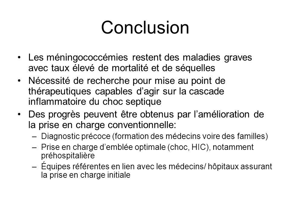 Conclusion Les méningococcémies restent des maladies graves avec taux élevé de mortalité et de séquelles.
