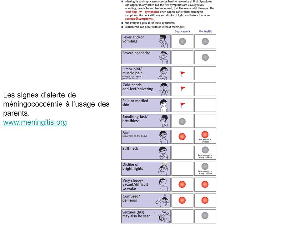 Les signes d'alerte de méningococcémie à l'usage des parents. www.meningitis.org