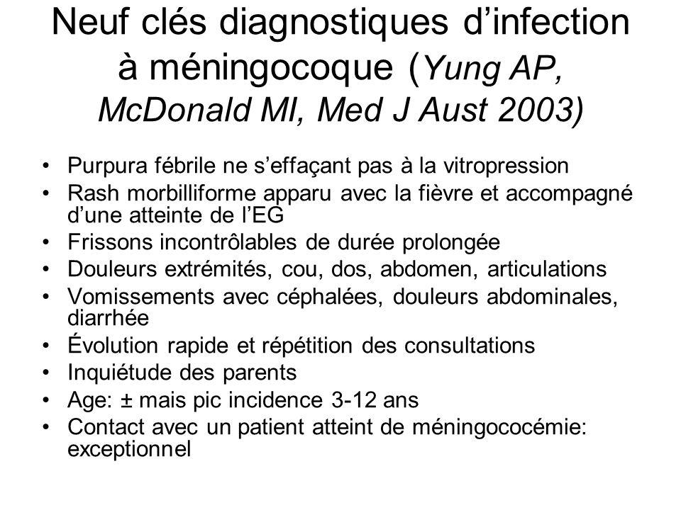 Neuf clés diagnostiques d'infection à méningocoque (Yung AP, McDonald MI, Med J Aust 2003)