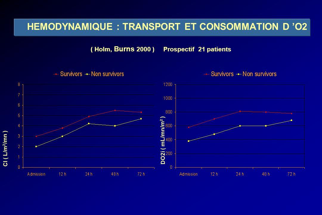 HEMODYNAMIQUE : TRANSPORT ET CONSOMMATION D 'O2