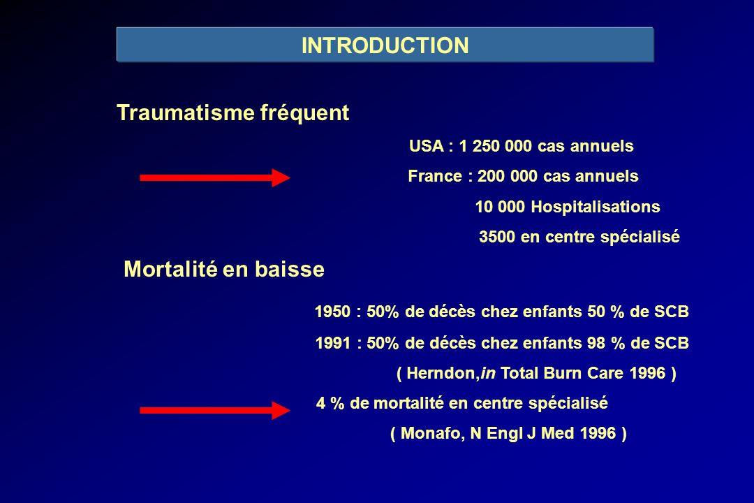 1950 : 50% de décès chez enfants 50 % de SCB
