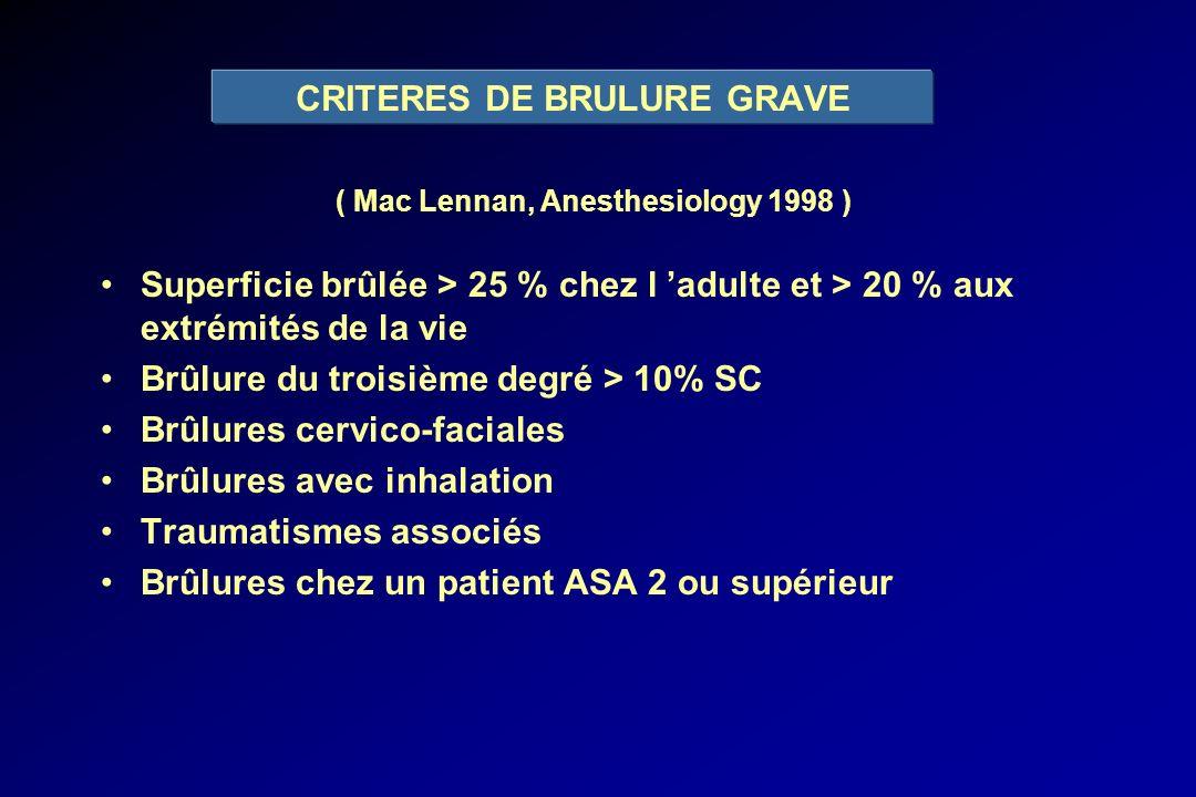 CRITERES DE BRULURE GRAVE