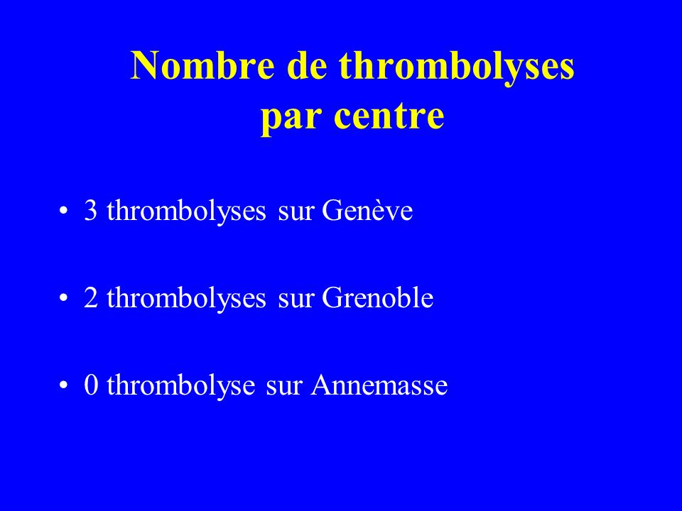 Nombre de thrombolyses par centre
