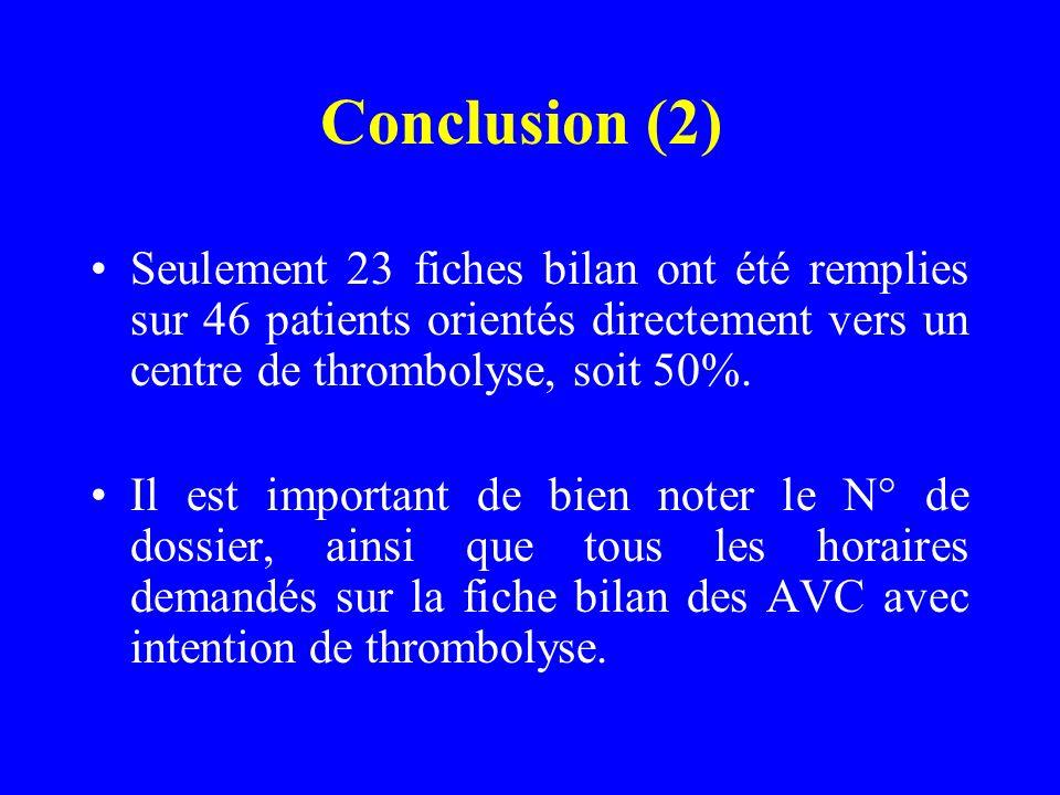 Conclusion (2) Seulement 23 fiches bilan ont été remplies sur 46 patients orientés directement vers un centre de thrombolyse, soit 50%.