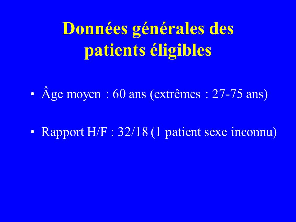 Données générales des patients éligibles