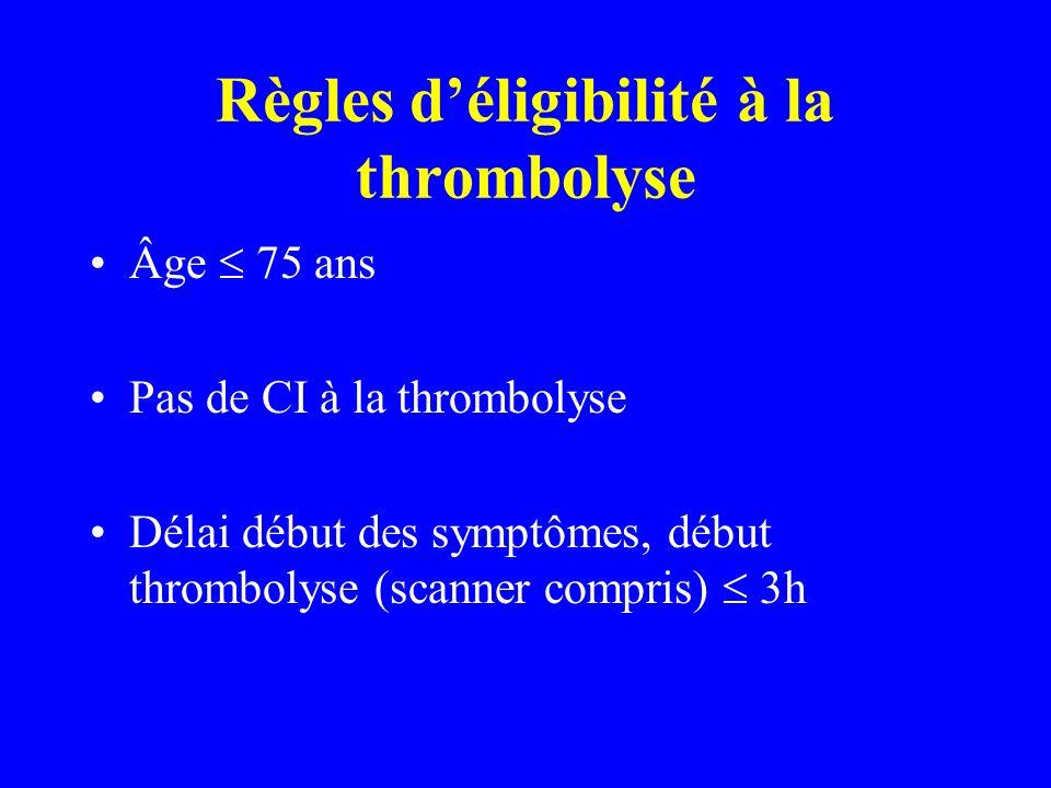 Règles d'éligibilité à la thrombolyse