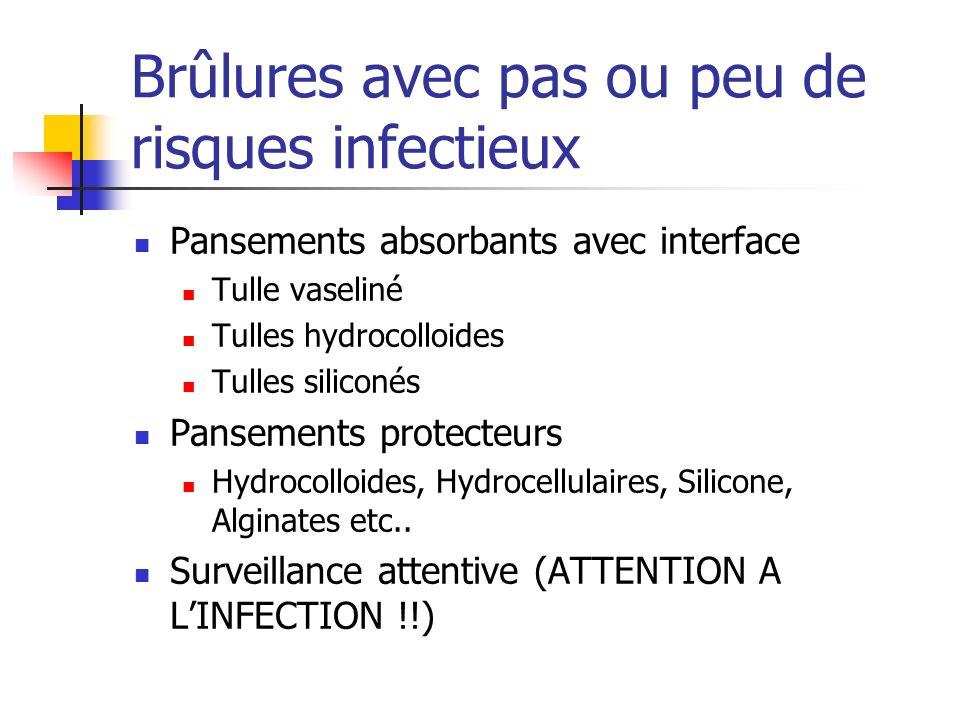 Brûlures avec pas ou peu de risques infectieux