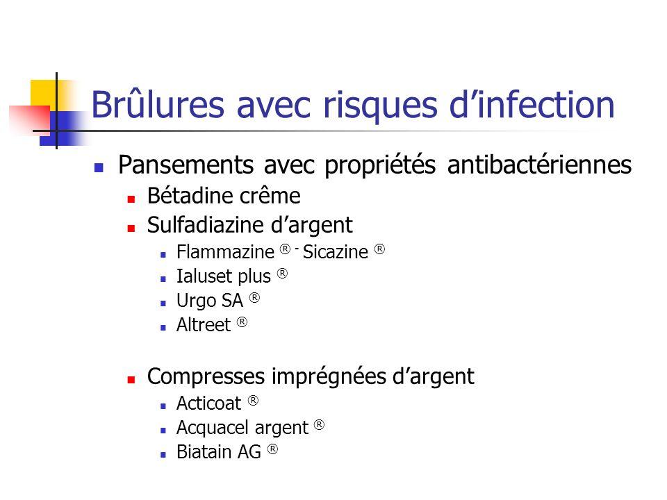 Brûlures avec risques d'infection