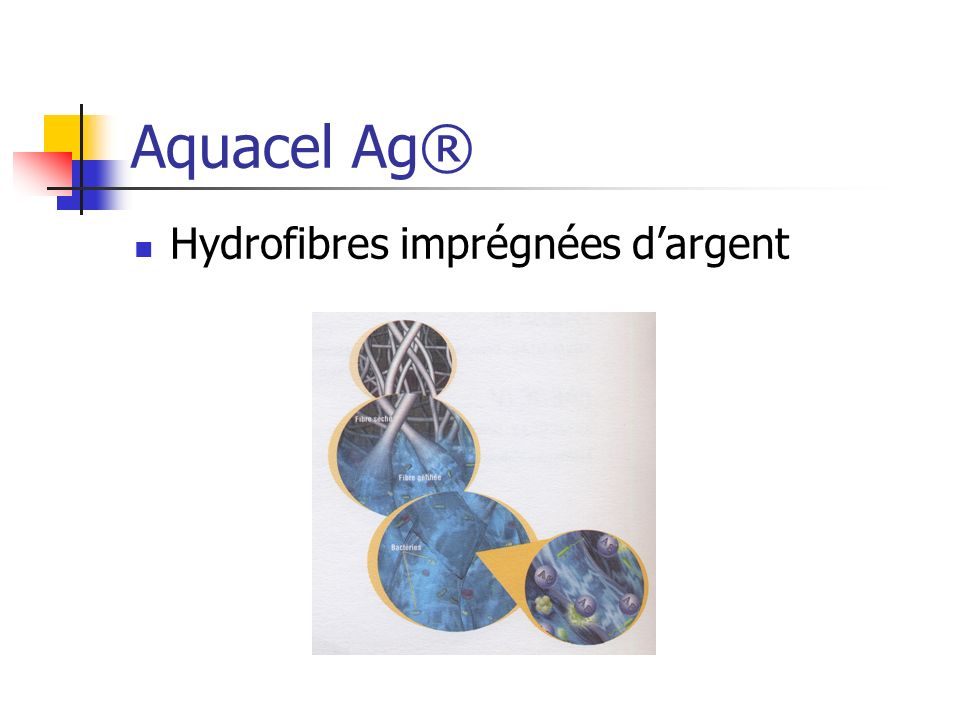 Aquacel Ag® Hydrofibres imprégnées d'argent