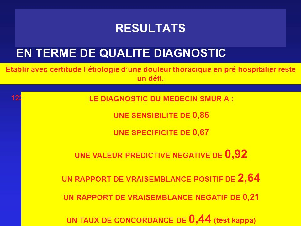 EN TERME DE QUALITE DIAGNOSTIC