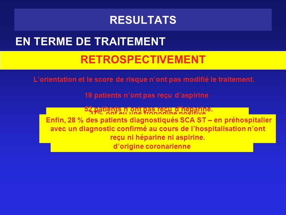 RESULTATS RETROSPECTIVEMENT
