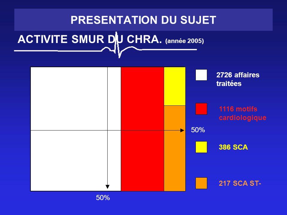 ACTIVITE SMUR DU CHRA. (année 2005)