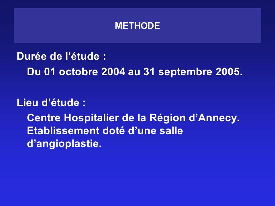 Du 01 octobre 2004 au 31 septembre 2005. Lieu d'étude :