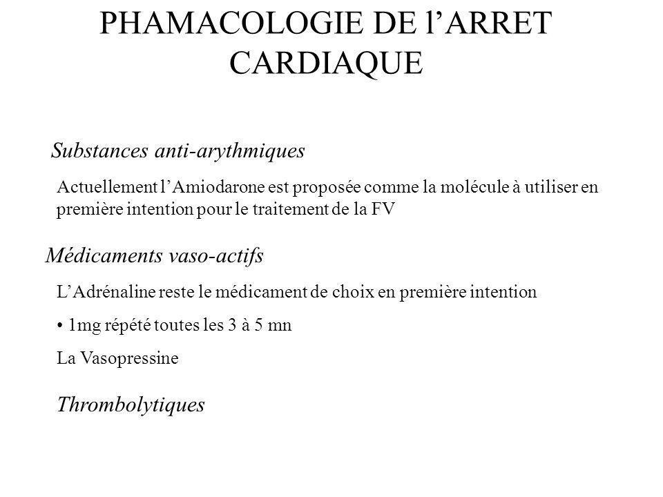 PHAMACOLOGIE DE l'ARRET CARDIAQUE
