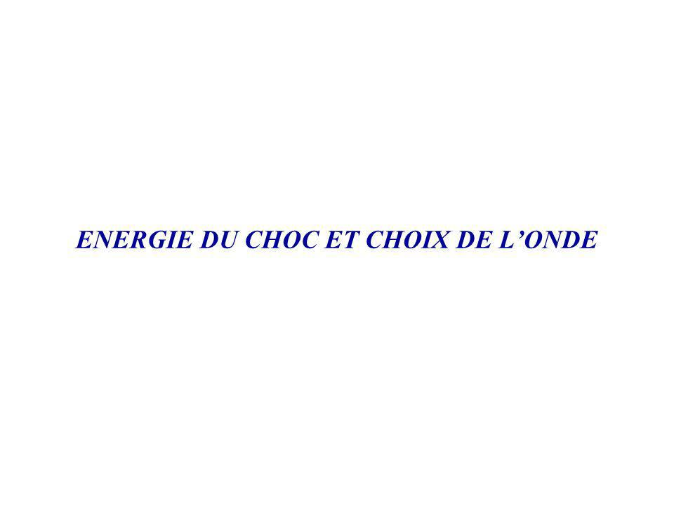 ENERGIE DU CHOC ET CHOIX DE L'ONDE