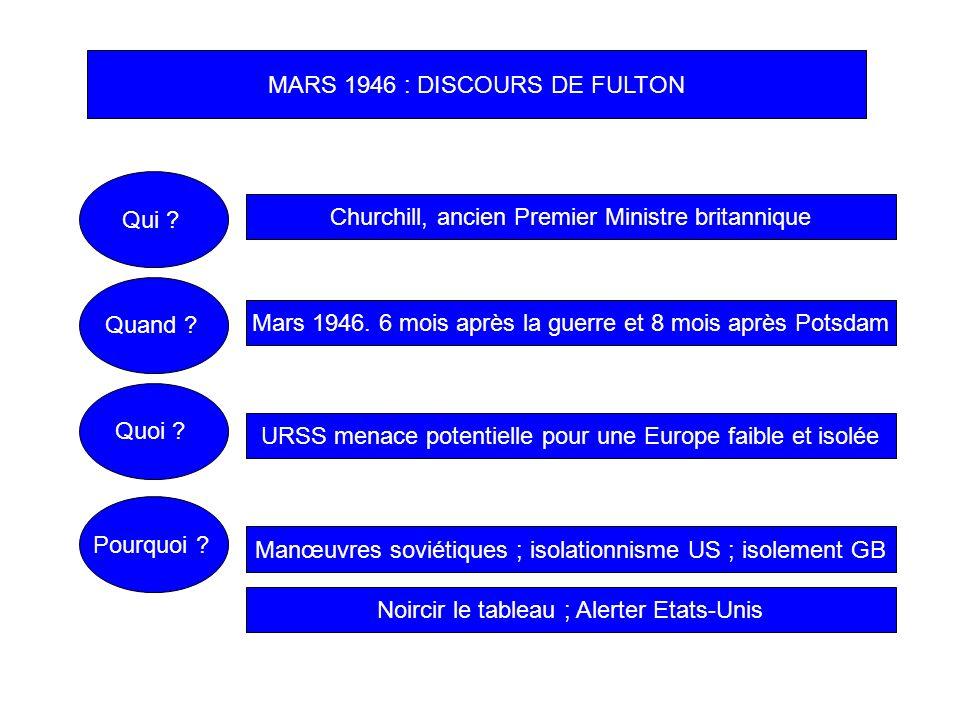 MARS 1946 : DISCOURS DE FULTON