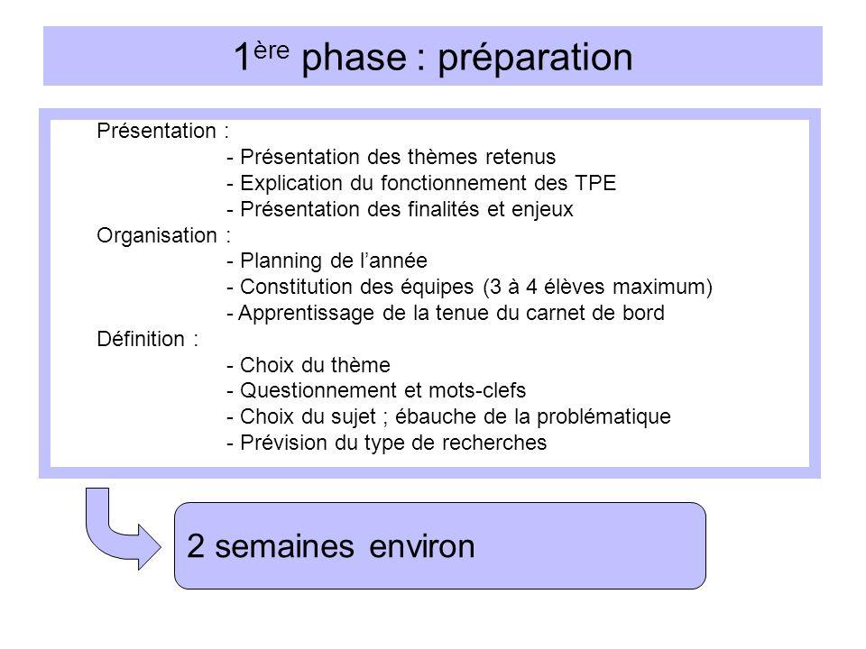 1ère phase : préparation