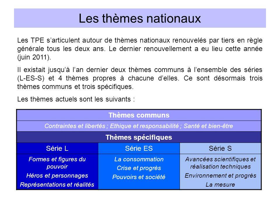 Les thèmes nationaux