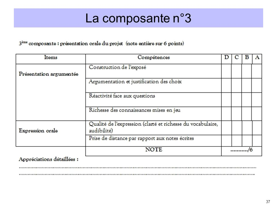 La composante n°3 37