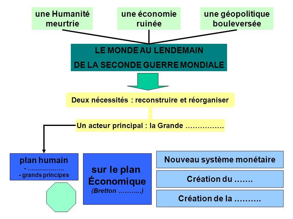 sur le plan Économique une Humanité meurtrie une économie ruinée