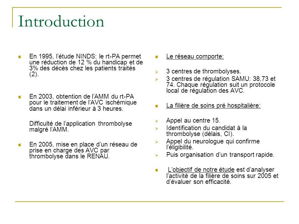 Introduction En 1995, l'étude NINDS: le rt-PA permet une réduction de 12 % du handicap et de 3% des décès chez les patients traités (2).