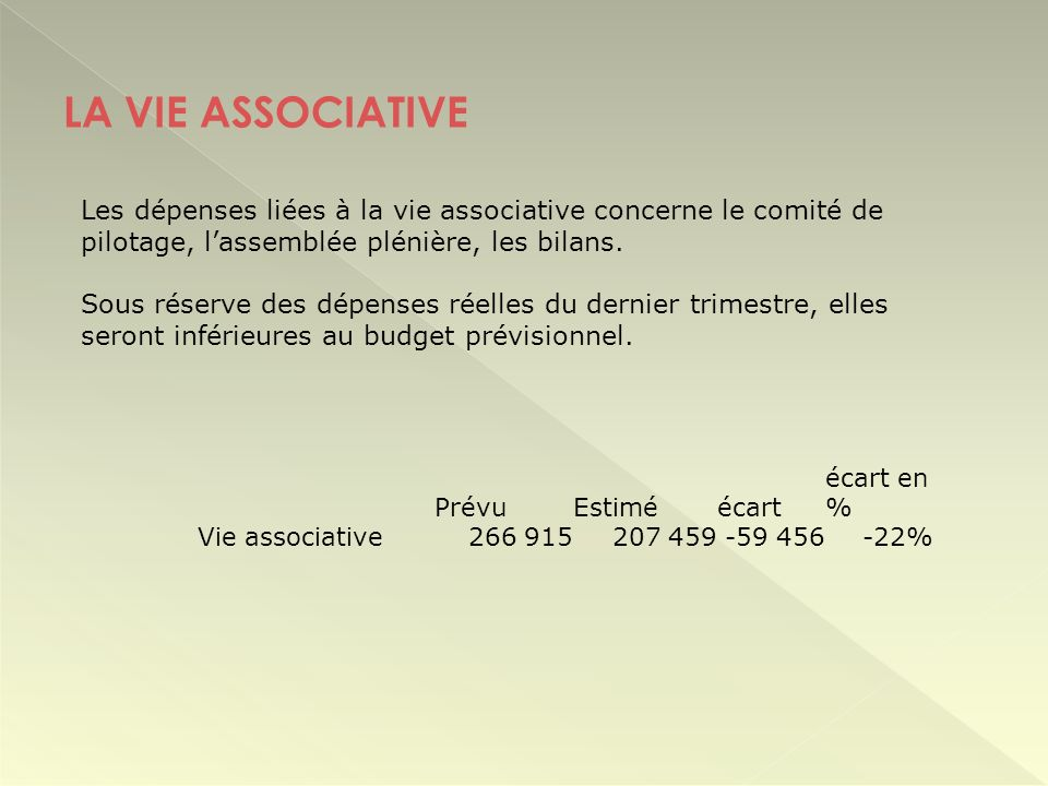 LA VIE ASSOCIATIVELes dépenses liées à la vie associative concerne le comité de pilotage, l'assemblée plénière, les bilans.